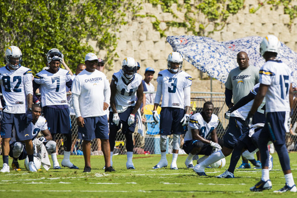 Training Camp Practice Report: Rested and Tested