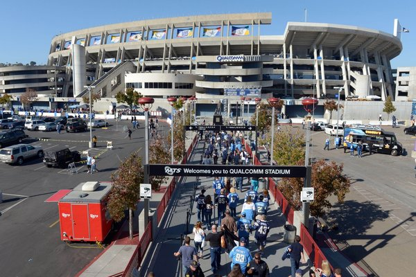 How Do San Diego's Ticket Prices Stack Up?